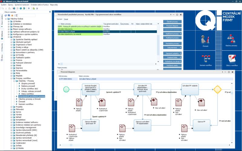 Schválení dokladu pomocí workflow