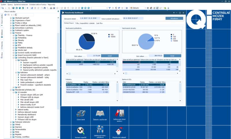 Manažerský dashboard – přehled financí