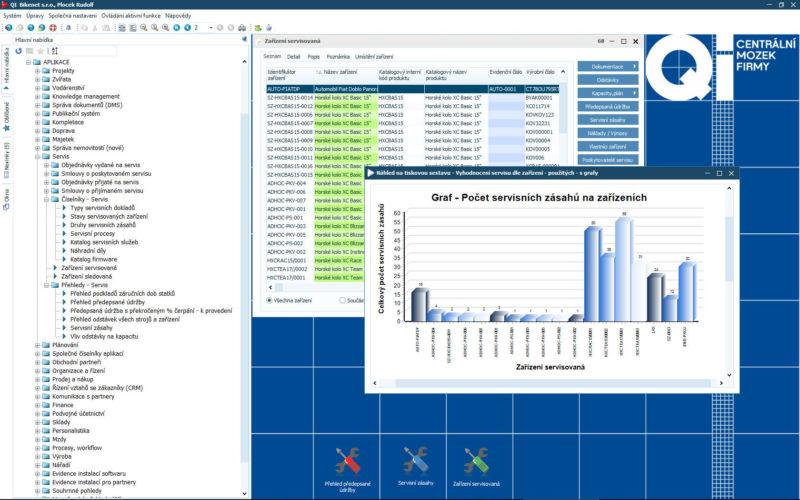 Vyhodnocení servisu graficky